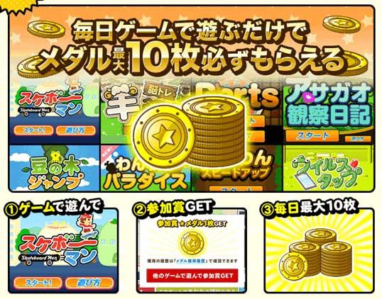 毎日ゲームで遊ぶだけでメダル最大 10 枚必ずもらえる GamePark